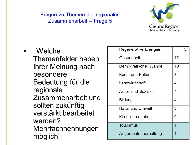 Fragen zu Themen der regionalen Zusammenarbeit – Frage 5 Welche Themenfelder haben Ihrer Meinung nach besondere Bedeutung für die regionale Zusammenar