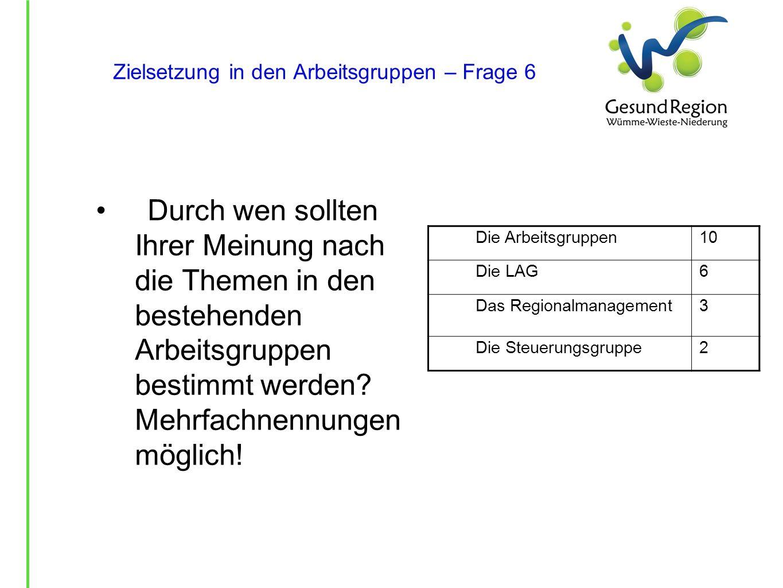 Zielsetzung in den Arbeitsgruppen – Frage 6 Vorschlag zu Frage sechs von einem Umfrageteilnehmer: 1.