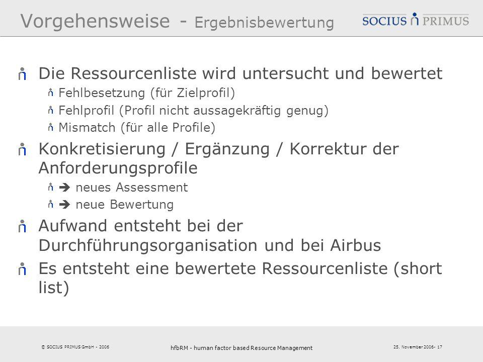 © SOCIUS PRIMUS GmbH - 2006 25. November 2006- 17 hfbRM - human factor based Resource Management 17 Vorgehensweise - Ergebnisbewertung Die Ressourcenl