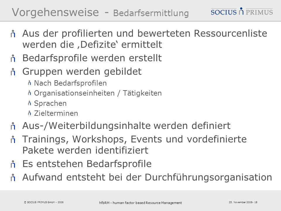 © SOCIUS PRIMUS GmbH - 2006 25. November 2006- 18 hfbRM - human factor based Resource Management 18 Vorgehensweise - Bedarfsermittlung Aus der profili