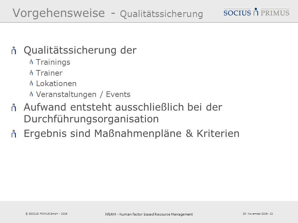 © SOCIUS PRIMUS GmbH - 2006 25. November 2006- 22 hfbRM - human factor based Resource Management 22 Vorgehensweise - Qualitätssicherung Qualitätssiche