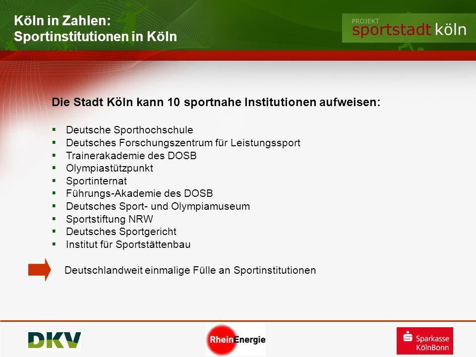 Köln in Zahlen: Sportinstitutionen in Köln Deutschlandweit einmalige Fülle an Sportinstitutionen Die Stadt Köln kann 10 sportnahe Institutionen aufwei