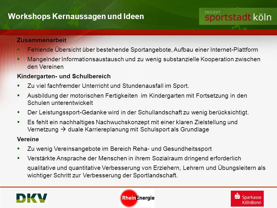 Workshops Kernaussagen und Ideen Zusammenarbeit Fehlende Übersicht über bestehende Sportangebote, Aufbau einer Internet-Plattform Mangelnder Informati