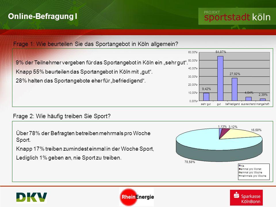 Online-Befragung I Frage 1: Wie beurteilen Sie das Sportangebot in Köln allgemein? 9% der Teilnehmer vergeben für das Sportangebot in Köln ein sehr gu