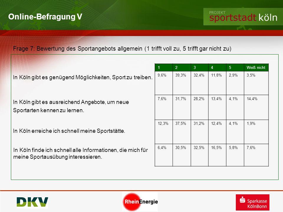 Online-Befragung V Frage 7: Bewertung des Sportangebots allgemein (1 trifft voll zu, 5 trifft gar nicht zu) In Köln gibt es genügend Möglichkeiten, Sp