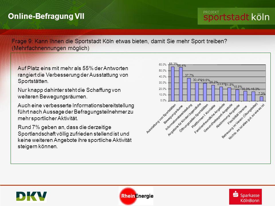 Online-Befragung VII Frage 9: Kann Ihnen die Sportstadt Köln etwas bieten, damit Sie mehr Sport treiben? (Mehrfachnennungen möglich) 56,3% 55,4% 37,7%