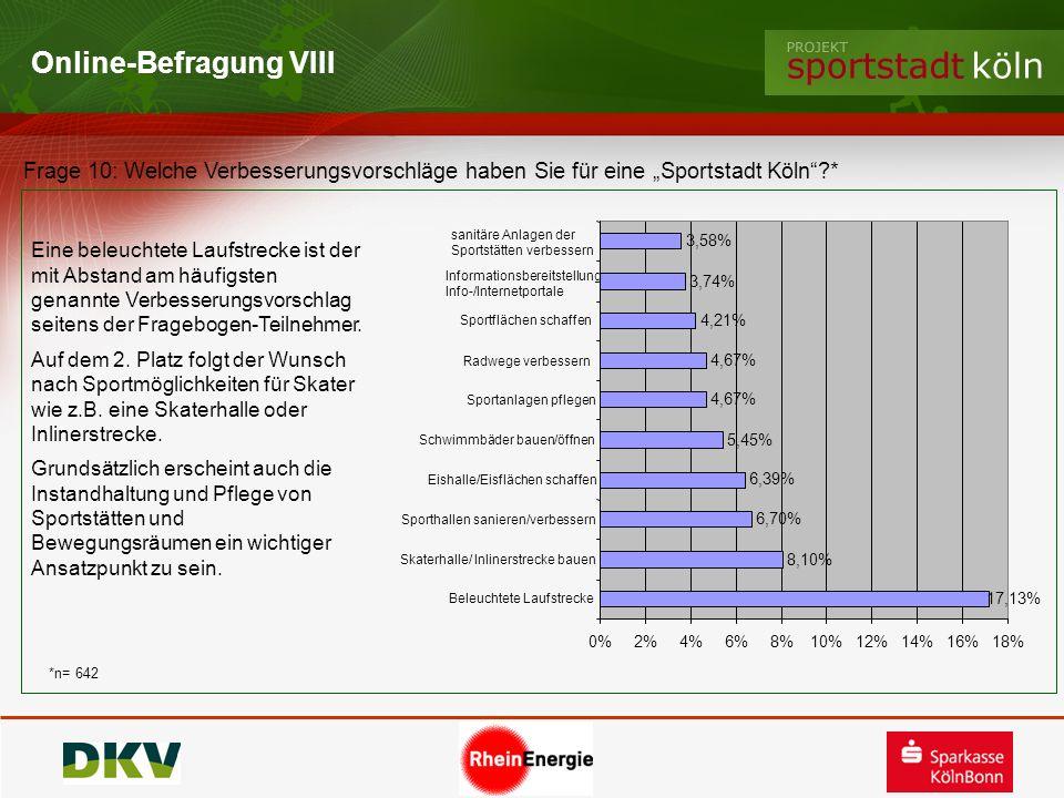 Online-Befragung VIII Frage 10: Welche Verbesserungsvorschläge haben Sie für eine Sportstadt Köln?* *n= 642 17,13% 8,10% 6,70% 6,39% 5,45% 4,67% 4,21%