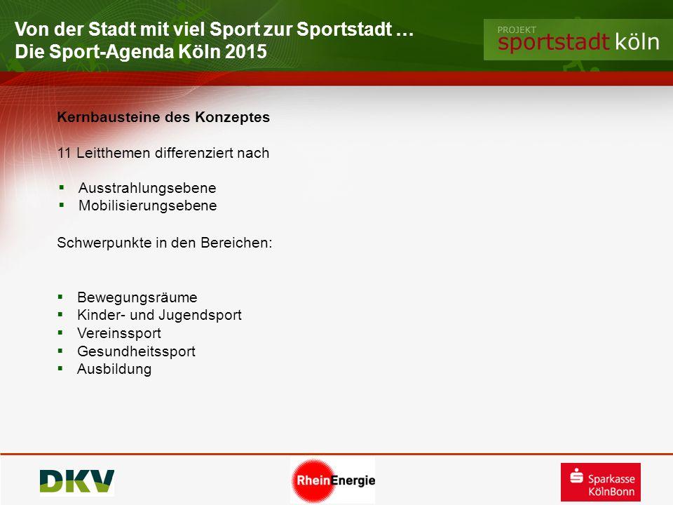Von der Stadt mit viel Sport zur Sportstadt … Die Sport-Agenda Köln 2015 Kernbausteine des Konzeptes 11 Leitthemen differenziert nach Schwerpunkte in