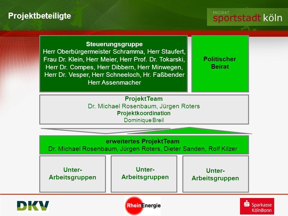 ProjektTeam Dr. Michael Rosenbaum, Jürgen Roters Projektkoordination Dominique Breil erweitertes ProjektTeam Dr. Michael Rosenbaum, Jürgen Roters, Die