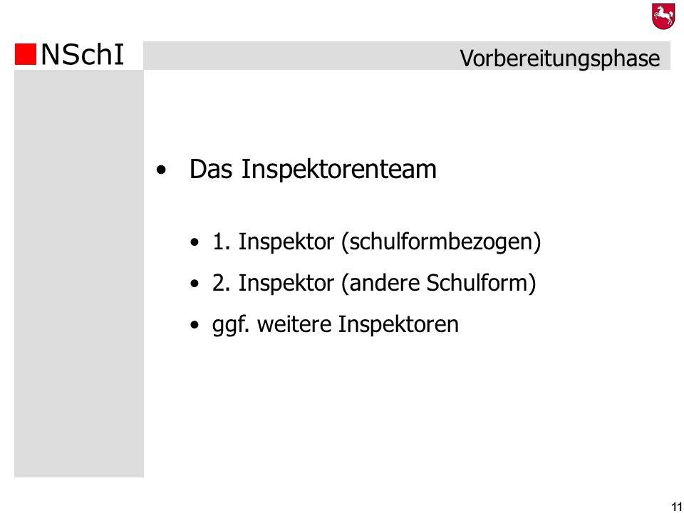 NSchI 11 Vorbereitungsphase Das Inspektorenteam 1. Inspektor (schulformbezogen) 2. Inspektor (andere Schulform) ggf. weitere Inspektoren