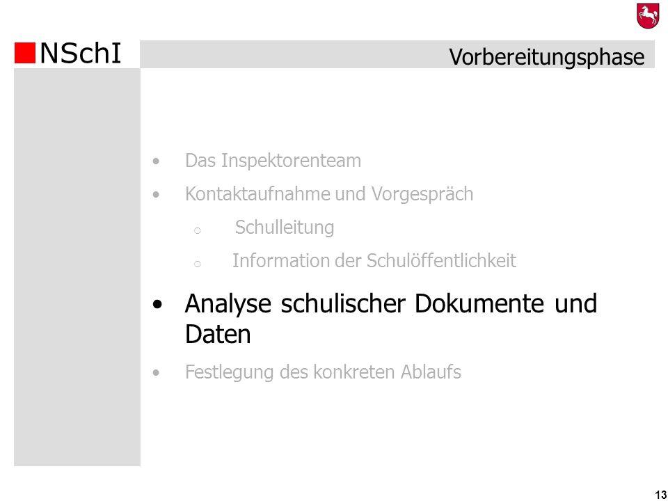 NSchI 13 Vorbereitungsphase Das Inspektorenteam Kontaktaufnahme und Vorgespräch Schulleitung Information der Schulöffentlichkeit Analyse schulischer D