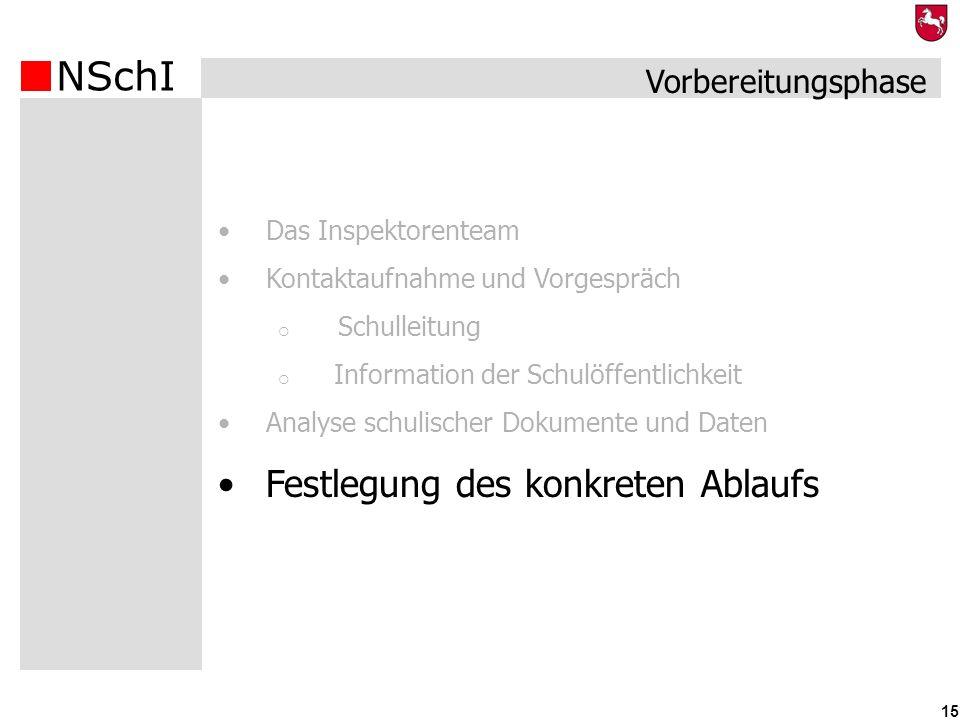NSchI 15 Vorbereitungsphase Das Inspektorenteam Kontaktaufnahme und Vorgespräch Schulleitung Information der Schulöffentlichkeit Analyse schulischer D
