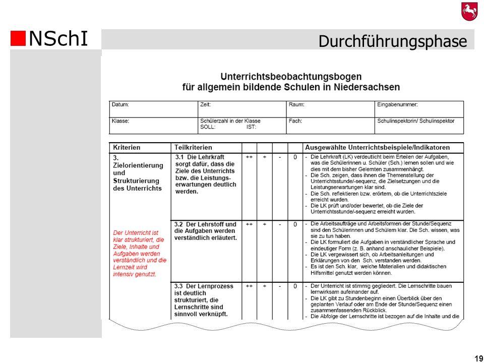 NSchI 19 Durchführungsphase Unterrichtsbeobachtungsbogen