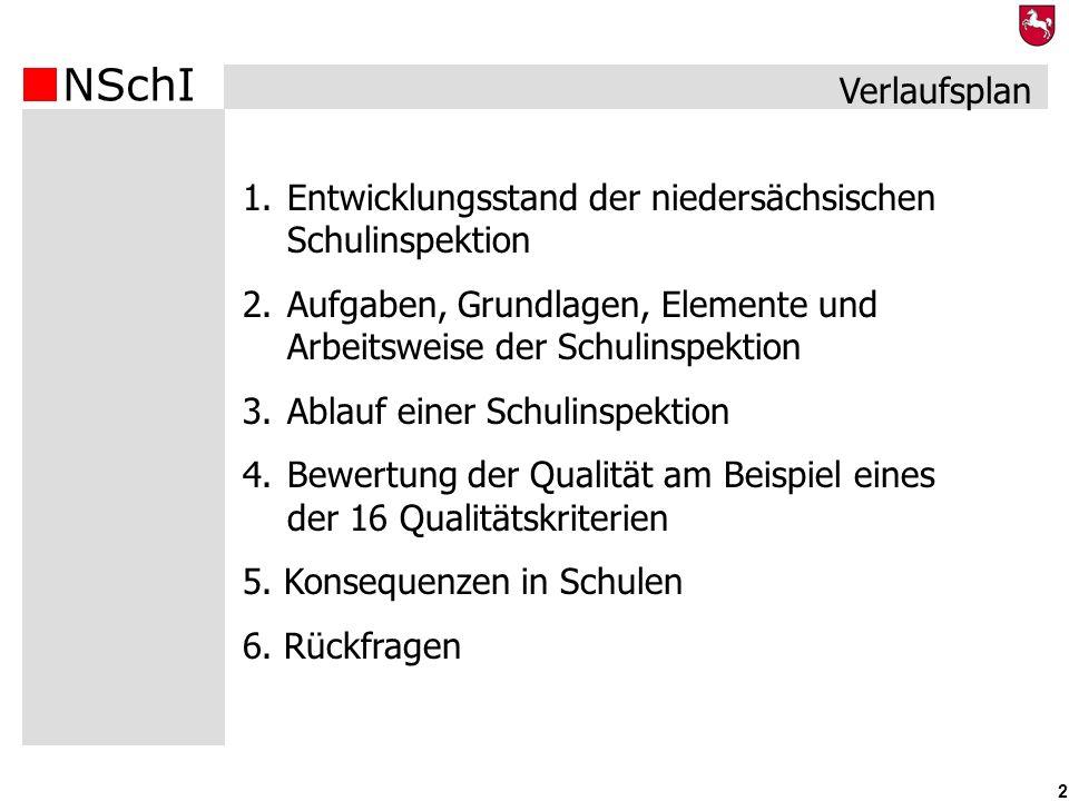 NSchI 2 1.Entwicklungsstand der niedersächsischen Schulinspektion 2.Aufgaben, Grundlagen, Elemente und Arbeitsweise der Schulinspektion 3.Ablauf einer