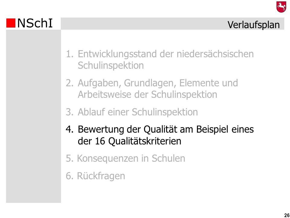 NSchI 26 1.Entwicklungsstand der niedersächsischen Schulinspektion 2.Aufgaben, Grundlagen, Elemente und Arbeitsweise der Schulinspektion 3.Ablauf eine