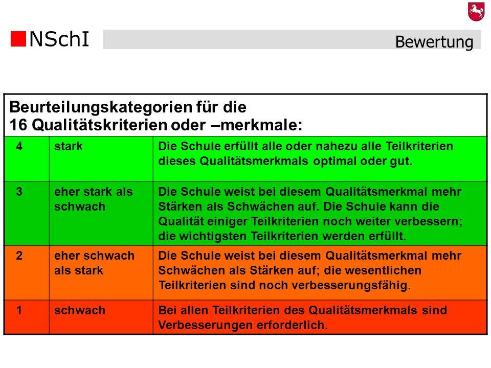 NSchI 29 Beurteilungskategorien für die 16 Qualitätskriterien oder –merkmale: 4starkDie Schule erfüllt alle oder nahezu alle Teilkriterien dieses Qual