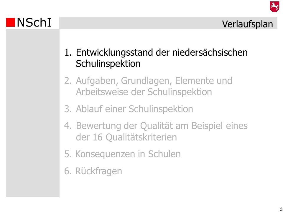 NSchI 3 1.Entwicklungsstand der niedersächsischen Schulinspektion 2.Aufgaben, Grundlagen, Elemente und Arbeitsweise der Schulinspektion 3.Ablauf einer