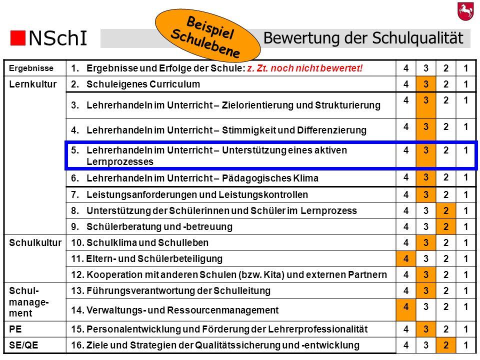 NSchI 30 Bewertung der Schulqualität Ergebnisse 1. Ergebnisse und Erfolge der Schule: z. Zt. noch nicht bewertet!4321 Lernkultur2. Schuleigenes Curric
