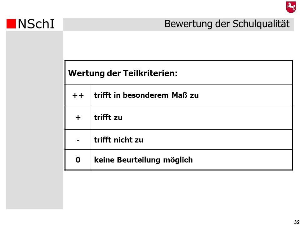 NSchI 32 Wertung der Teilkriterien: ++trifft in besonderem Maß zu +trifft zu -trifft nicht zu 0keine Beurteilung möglich Bewertung der Schulqualität