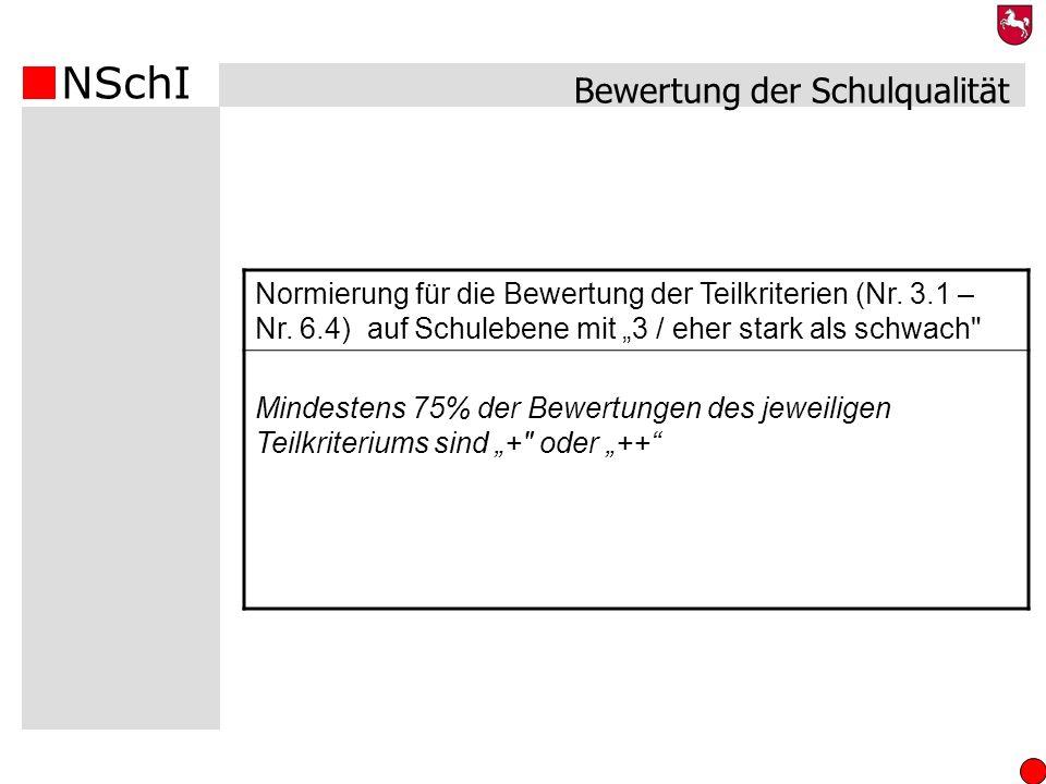 NSchI 35 Normierung für die Bewertung der Teilkriterien (Nr. 3.1 – Nr. 6.4) auf Schulebene mit 3 / eher stark als schwach