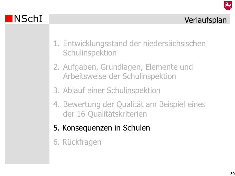 NSchI 39 1.Entwicklungsstand der niedersächsischen Schulinspektion 2.Aufgaben, Grundlagen, Elemente und Arbeitsweise der Schulinspektion 3.Ablauf eine