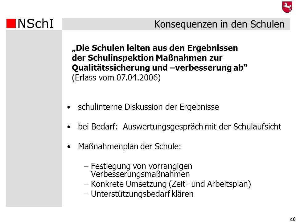 NSchI 40 Konsequenzen in den Schulen schulinterne Diskussion der Ergebnisse bei Bedarf: Auswertungsgespräch mit der Schulaufsicht Maßnahmenplan der Sc