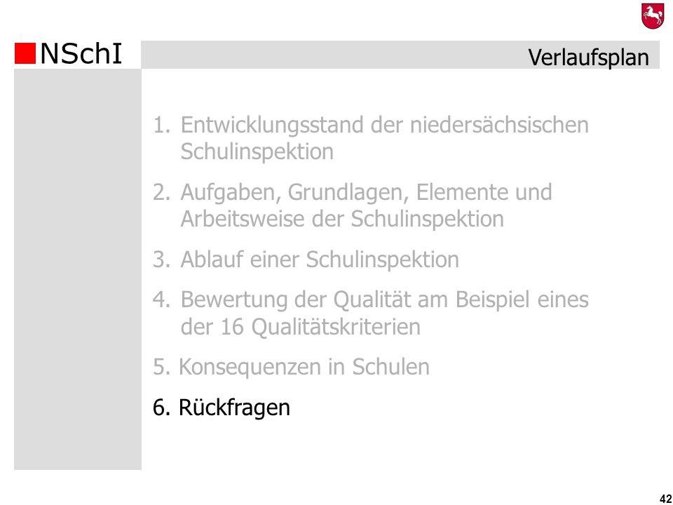 NSchI 42 1.Entwicklungsstand der niedersächsischen Schulinspektion 2.Aufgaben, Grundlagen, Elemente und Arbeitsweise der Schulinspektion 3.Ablauf eine