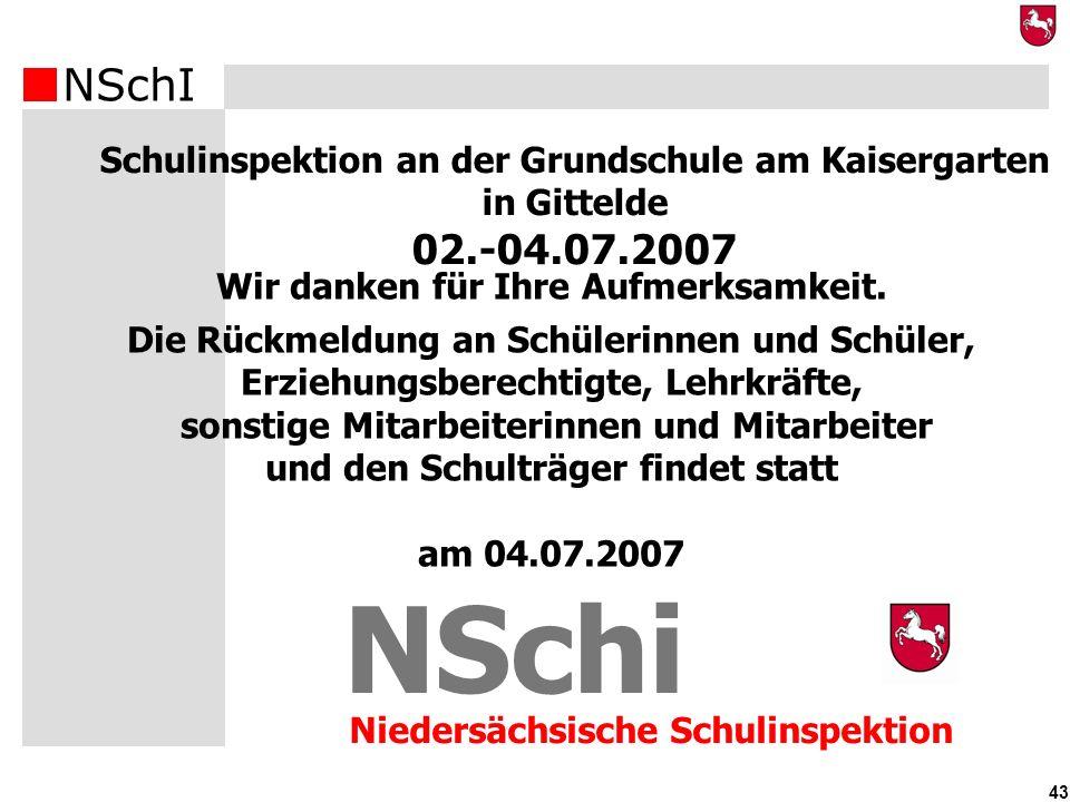 NSchI 43 NSchi Schulinspektion an der Grundschule am Kaisergarten in Gittelde 02.-04.07.2007 Niedersächsische Schulinspektion Wir danken für Ihre Aufm