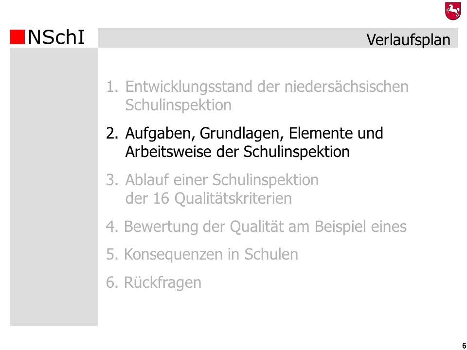 NSchI 6 1.Entwicklungsstand der niedersächsischen Schulinspektion 2.Aufgaben, Grundlagen, Elemente und Arbeitsweise der Schulinspektion 3.Ablauf einer