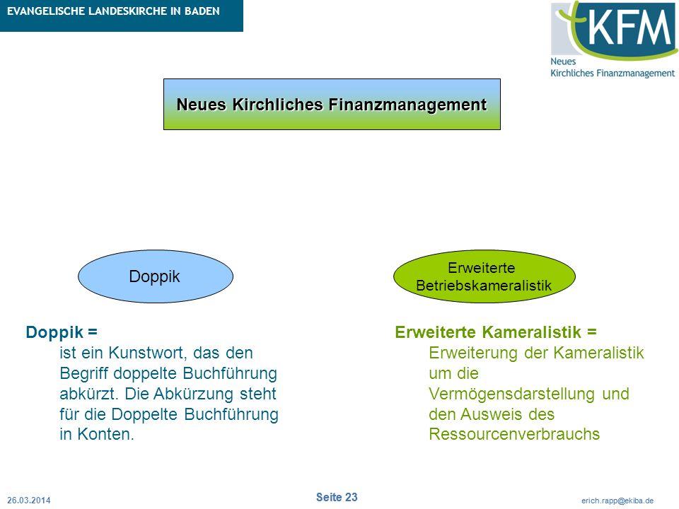 Rubrik / Übergeordnetes Thema Projekt Erweiterte Betriebskameralistik Seite 23 erich.rapp@ekiba.de Rubrik / Übergeordnetes Thema EVANGELISCHE LANDESKI