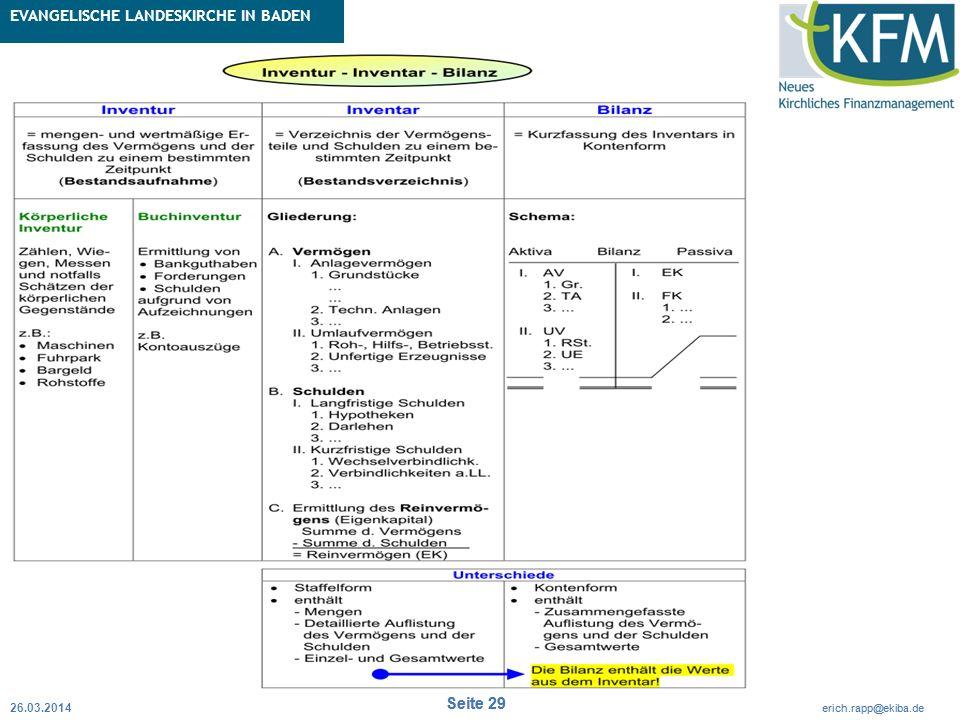 Rubrik / Übergeordnetes Thema Projekt Erweiterte Betriebskameralistik Seite 29 erich.rapp@ekiba.de Rubrik / Übergeordnetes Thema EVANGELISCHE LANDESKI