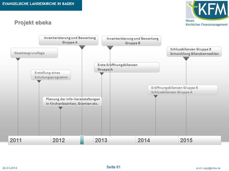 Rubrik / Übergeordnetes Thema Projekt Erweiterte Betriebskameralistik Seite 61 erich.rapp@ekiba.de Rubrik / Übergeordnetes Thema EVANGELISCHE LANDESKI