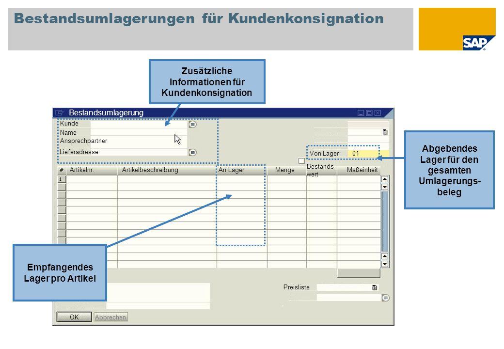 Bestandsumlagerungen für Kundenkonsignation Bestandsumlagerung Kunde Name Ansprechpartner Lieferadresse Von Lager01 An Lager Preisliste Abgebendes Lag