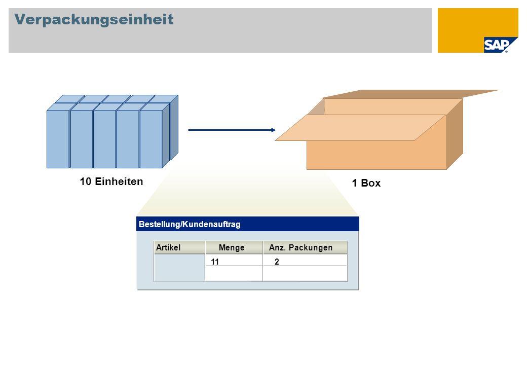 Verpackungseinheit 10 Einheiten 1 Box Bestellung/Kundenauftrag Artikel Menge Anz. Packungen 11 2