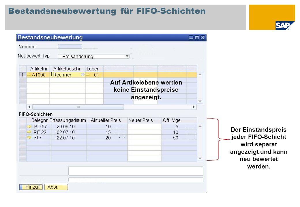 Bestandsneubewertung für FIFO-Schichten Artikelnr.Artikelbeschr.Lager Aktueller PreisNeuer PreisErfassungsdatumBelegnr.Off. Mge. Nummer Neubewert. Typ