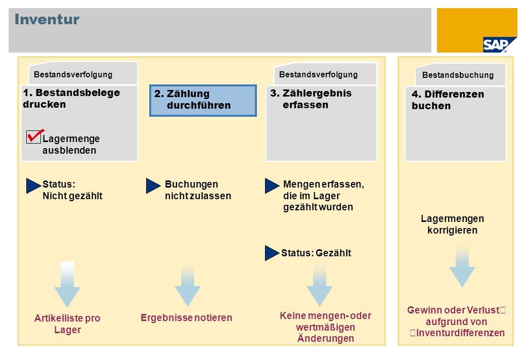 Inventurdifferenzen Bestandsbuchung Best.ausgl.Erh.
