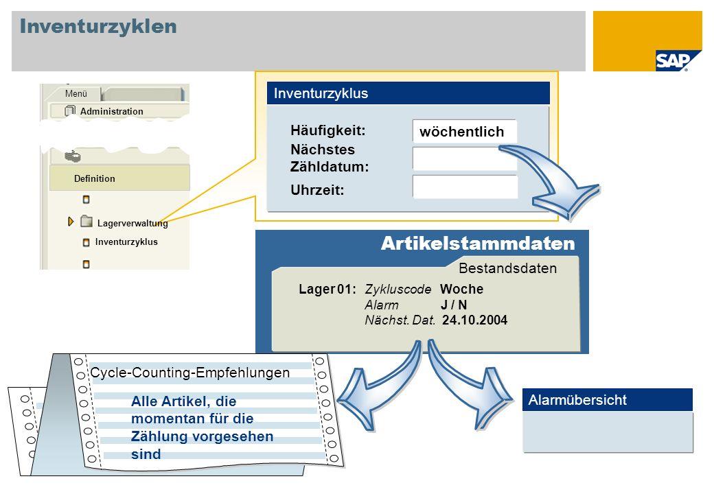 Katalognummern von Geschäftspartnern Formular- einstellungen – Allgemein Lieferant Katalognr.