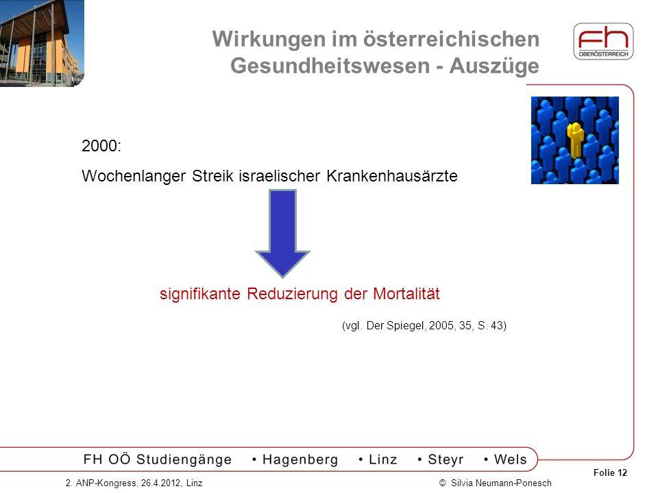 Folie 12 © Silvia Neumann-Ponesch2. ANP-Kongress, 26.4.2012, Linz Wirkungen im österreichischen Gesundheitswesen - Auszüge 2000: Wochenlanger Streik i