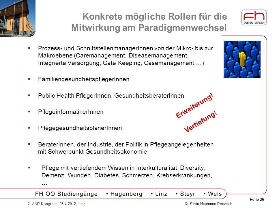 Folie 26 © Silvia Neumann-Ponesch2. ANP-Kongress, 26.4.2012, Linz Konkrete mögliche Rollen für die Mitwirkung am Paradigmenwechsel Prozess- und Schnit