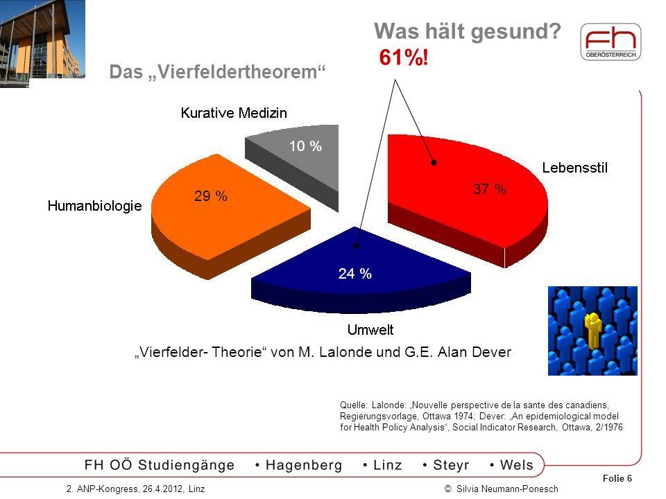 Folie 6 © Silvia Neumann-Ponesch2. ANP-Kongress, 26.4.2012, Linz 10 % 37 % 24 % 29 % Vierfelder- Theorie von M. Lalonde und G.E. Alan Dever Quelle: La