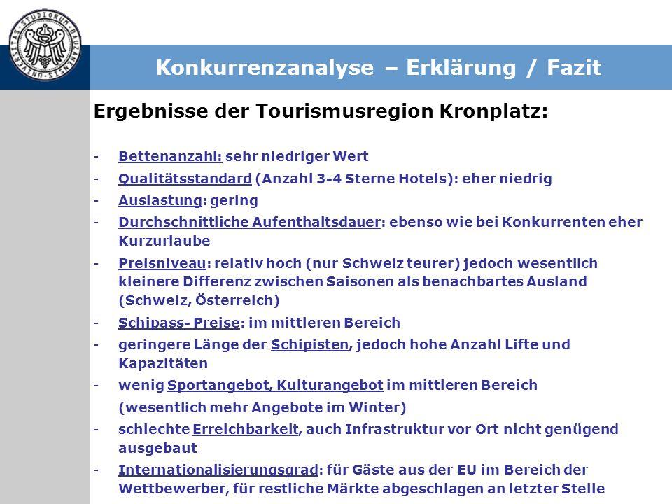 Konkurrenzanalyse – Erklärung / Fazit Ergebnisse der Tourismusregion Kronplatz: -Bettenanzahl: sehr niedriger Wert -Qualitätsstandard (Anzahl 3-4 Ster
