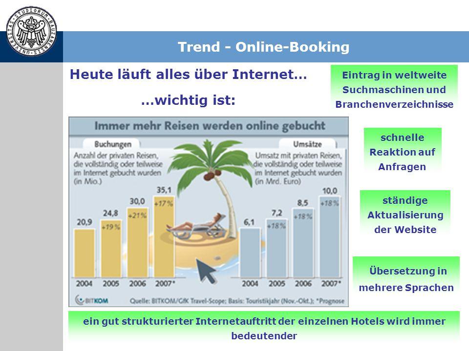 Trend - Online-Booking ein gut strukturierter Internetauftritt der einzelnen Hotels wird immer bedeutender Übersetzung in mehrere Sprachen Eintrag in