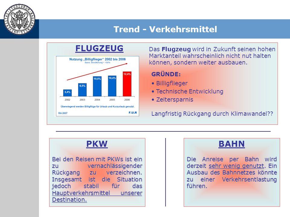 Trend - Verkehrsmittel FLUGZEUG Das Flugzeug wird in Zukunft seinen hohen Marktanteil wahrscheinlich nicht nut halten können, sondern weiter ausbauen.