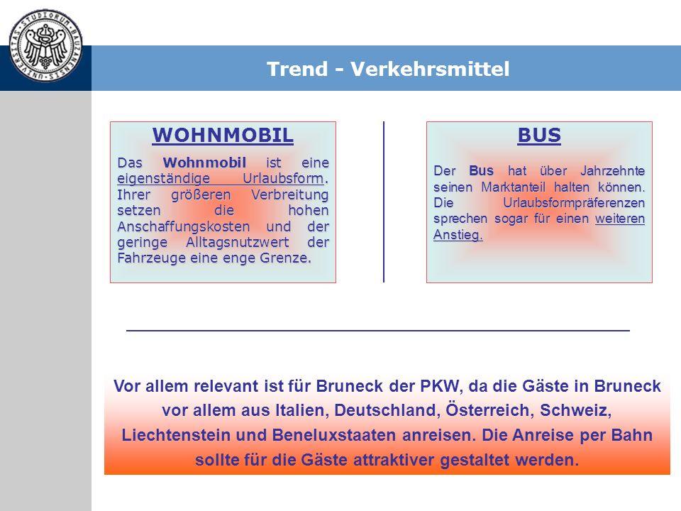 Trend - Verkehrsmittel Vor allem relevant ist für Bruneck der PKW, da die Gäste in Bruneck vor allem aus Italien, Deutschland, Österreich, Schweiz, Li