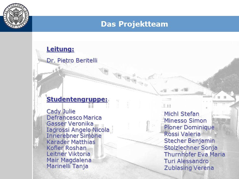 Das Projektteam Leitung: Dr. Pietro Beritelli Studentengruppe: Cady Julie Defrancesco Marica Gasser Veronika Iagrossi Angelo Nicola Innerebner Simone