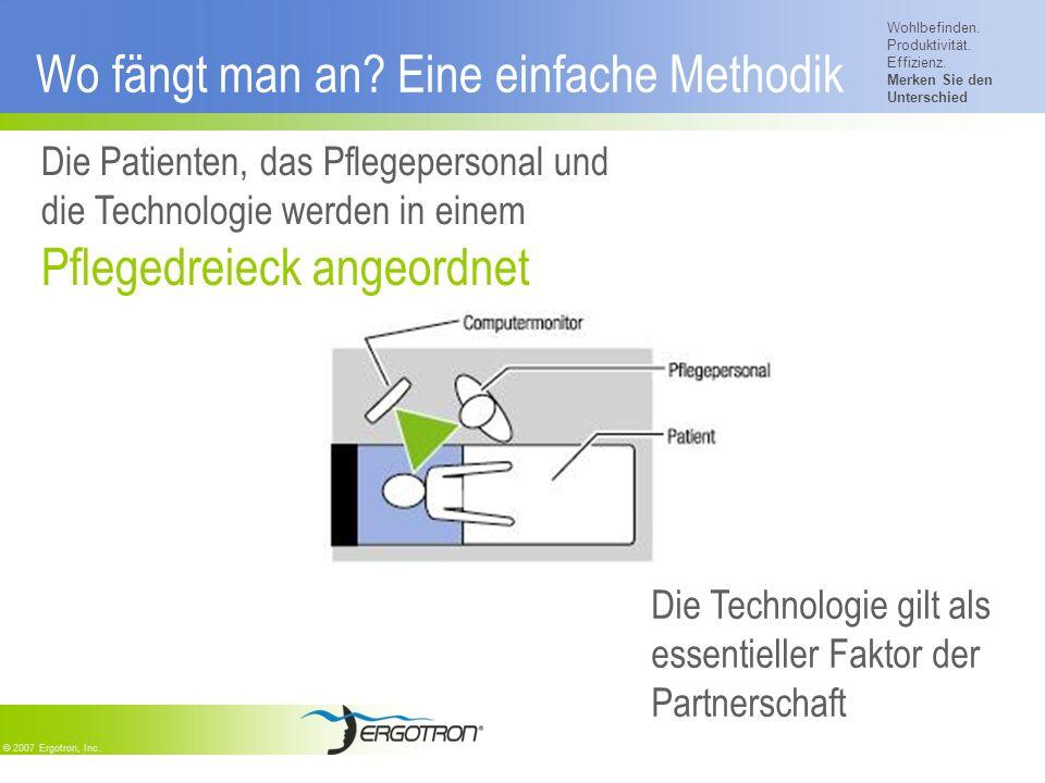 Wohlbefinden. Produktivität. Effizienz. Merken Sie den Unterschied © 2007 Ergotron, Inc. Wo fängt man an? Eine einfache Methodik Die Technologie gilt