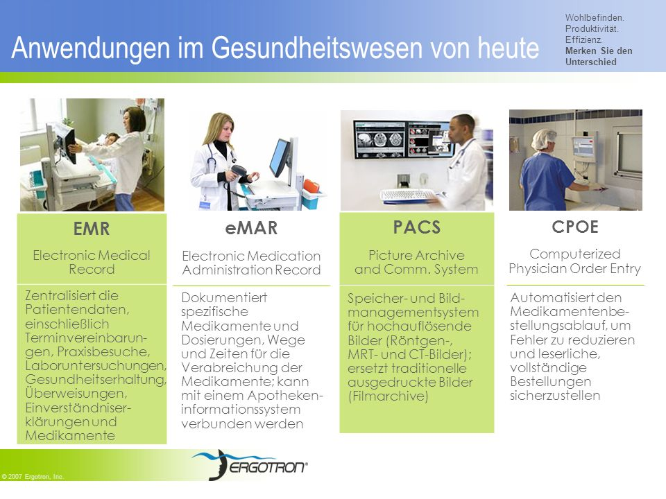 Wohlbefinden. Produktivität. Effizienz. Merken Sie den Unterschied © 2007 Ergotron, Inc. eMAR Electronic Medication Administration Record Dokumentiert
