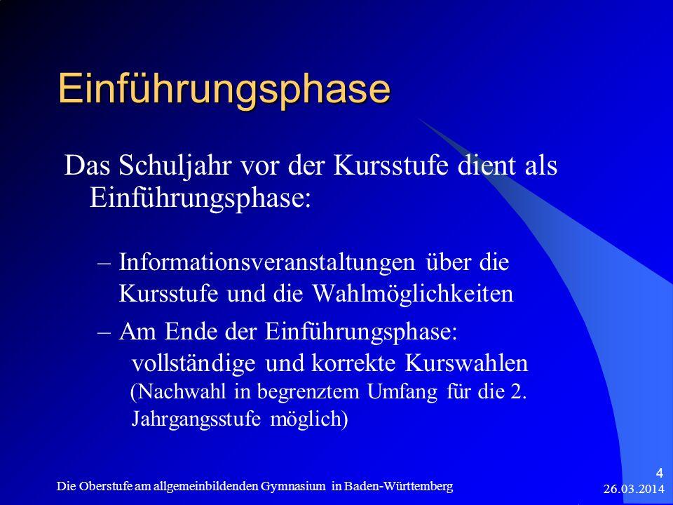 Wiederholung - Grafik 26.03.2014 Die Oberstufe am allgemeinbildenden Gymnasium in Baden-Württemberg 55 1234 1234 1 2 3 2 4