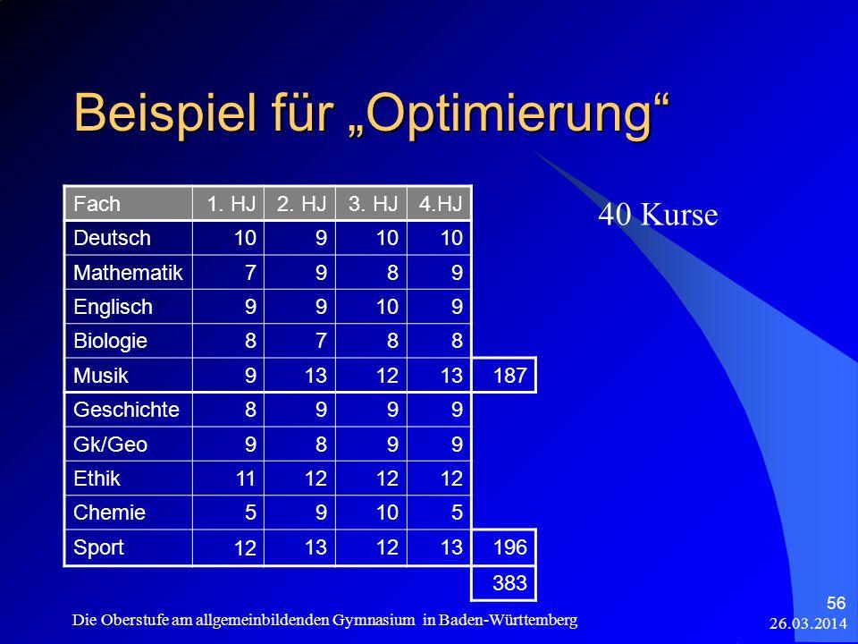 Beispiel für Optimierung 26.03.2014 Die Oberstufe am allgemeinbildenden Gymnasium in Baden-Württemberg 56 Fach 1. HJ 2. HJ3. HJ4.HJ Deutsch 10 9 Mathe