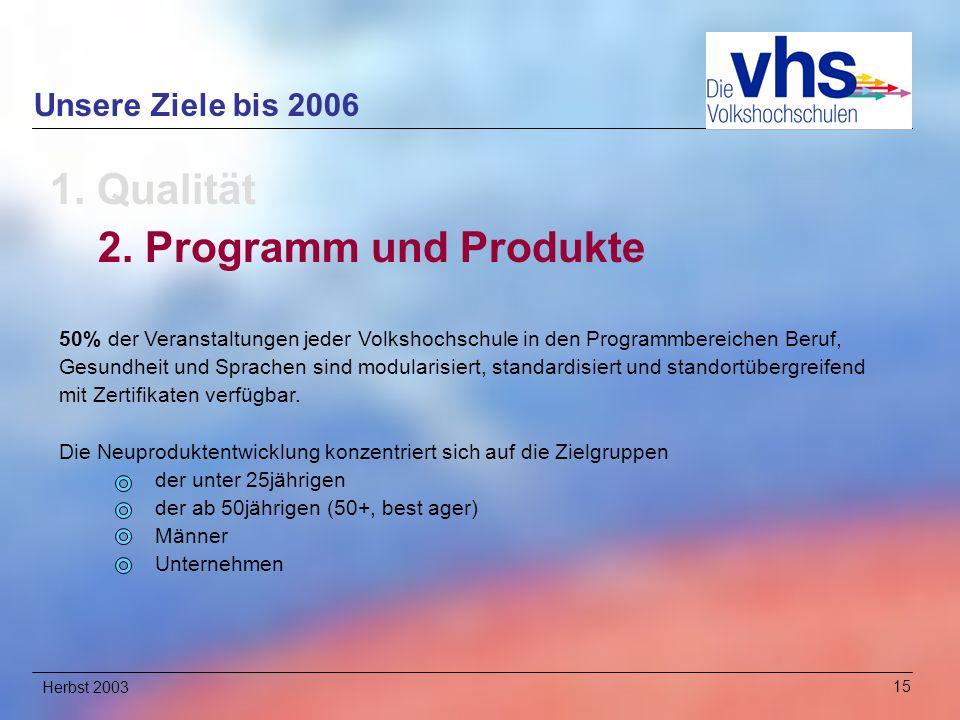 Herbst 200315 Unsere Ziele bis 2006 1. Qualität 2.